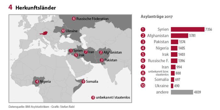 Asylstatistik_2017_Karte_x1080